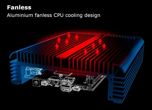 Image showing how the heat of the CPU is dissipated by the Newton chassis